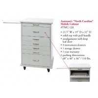 TPC Assistant's North Carolina Mobile Cabinet - White